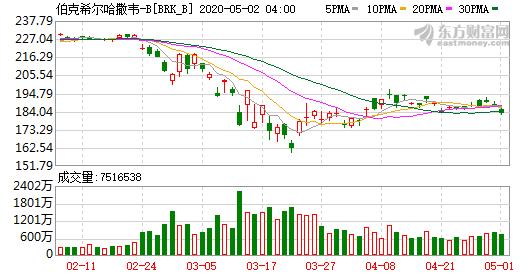GetPic-1